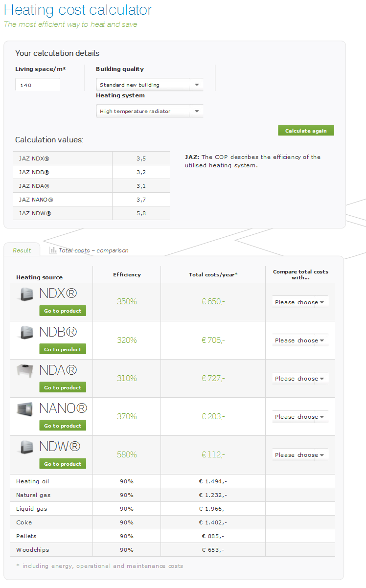 Heating cost calculator - Heat Pumps