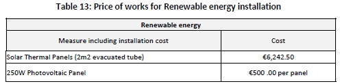 13. Price of works for Renewable energy installation_Tabula Study August 2014