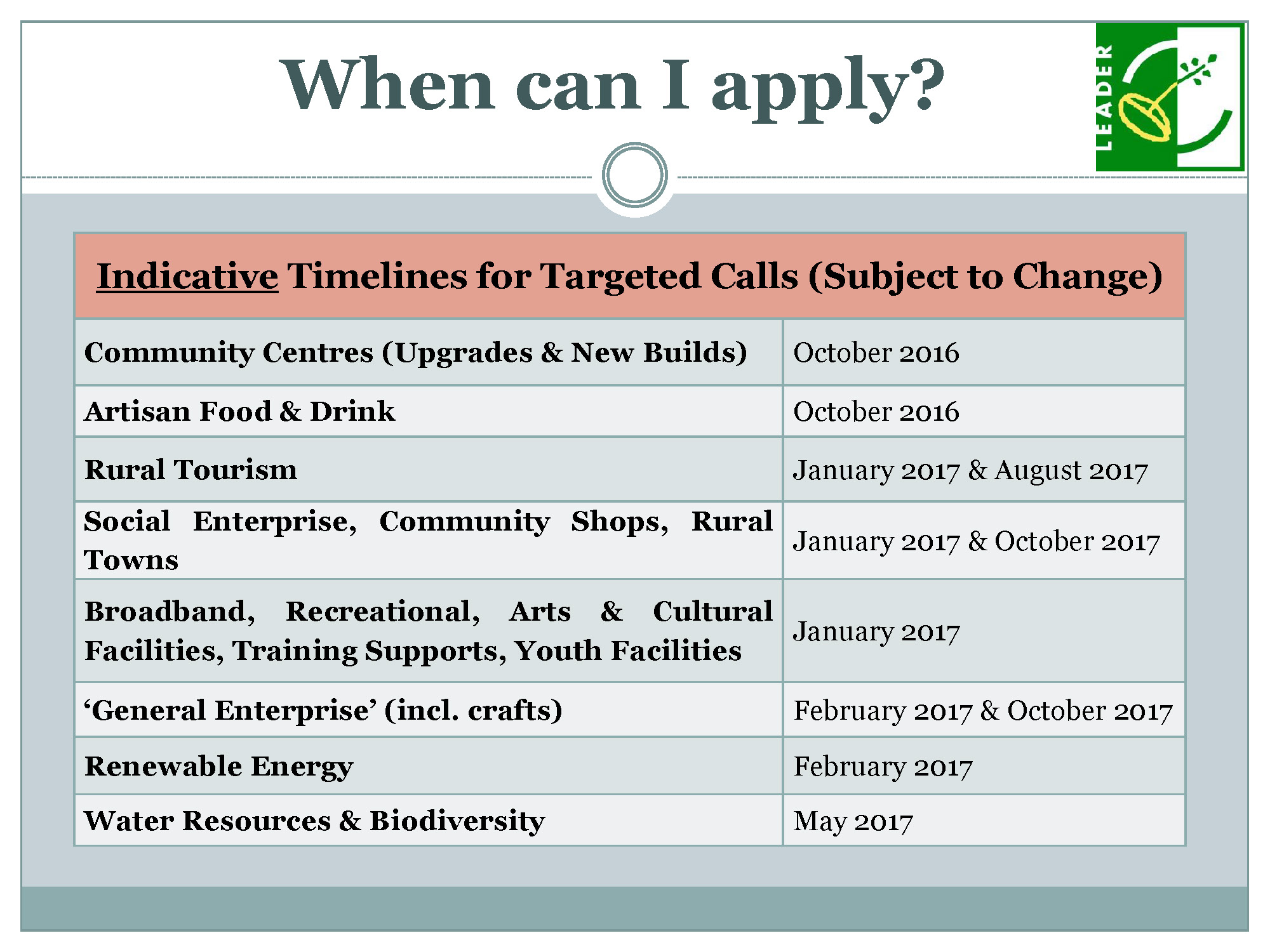 LEADER Programme Indicative Timelines 2016 - When can I apply?