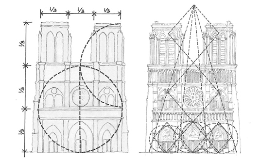 Regulating lines applied to Notre Dame, Paris