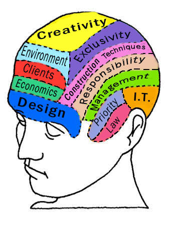 The Architect's Brain